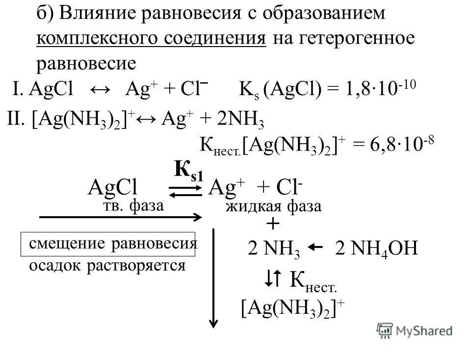 AgCl Ag + + Cl - К s1 2 NH 3 2 NH 4 OH тв. фаза жидкая фаза К нест. [Ag(NH 3 ) 2 ] + смещение равновесия осадок растворяется б) Влияние равновесия с образованием комплексного соединения на гетерогенное равновесие I. AgCl Ag + + Cl K s (AgCl) = 1,810