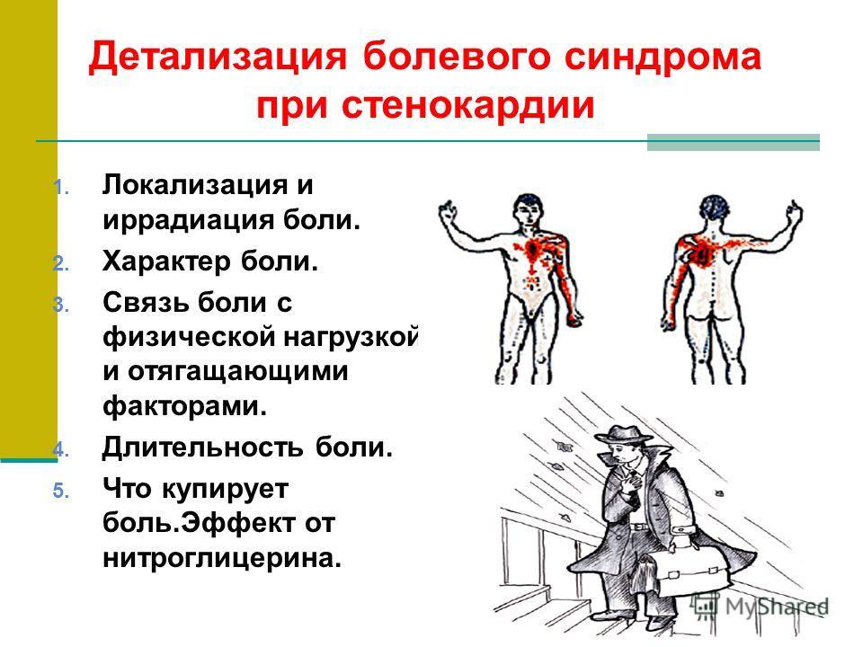 Детализация болевого синдрома при стенокардии 1. Локализация и иррадиация боли. 2. Характер боли. 3. Связь боли с физической нагрузкой и отягащающими факторами. 4. Длительность боли. 5. Что купирует боль.Эффект от нитроглицерина.