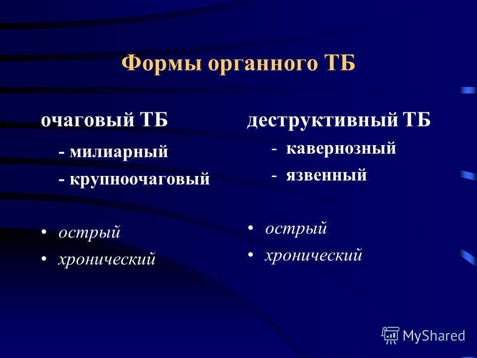 Формы органного ТБ очаговый ТБ - милиарный - крупноочаговый острый хронический деструктивный ТБ -кавернозный -язвенный острый хронический