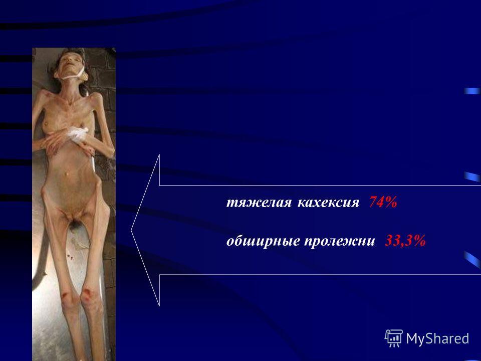 тяжелая кахексия 74% обширные пролежни 33,3%