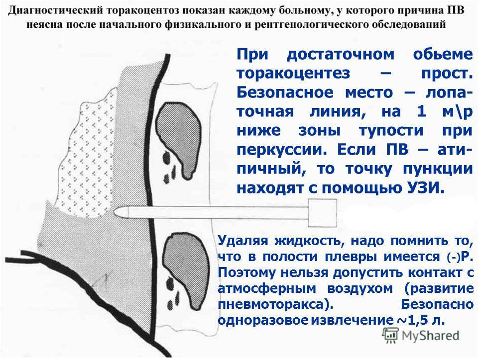 При достаточном обьеме торакоцентез – прост. Безопасное место – лопа- точная линия, на 1 м\р ниже зоны тупости при перкуссии. Если ПВ – ати- пичный, то точку пункции находят с помощью УЗИ. Удаляя жидкость, надо помнить то, что в полости плевры имеетс