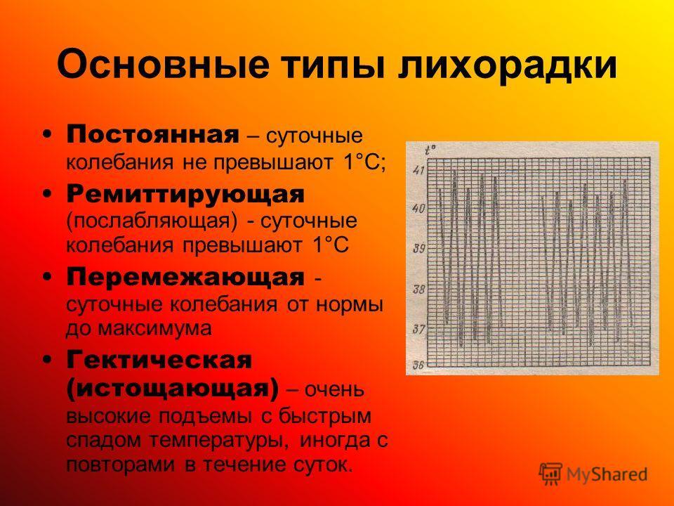 Основные типы лихорадки Постоянная – суточные колебания не превышают 1°С; Ремиттирующая (послабляющая) - суточные колебания превышают 1°С Перемежающая - суточные колебания от нормы до максимума Гектическая (истощающая) – очень высокие подъемы с быстр