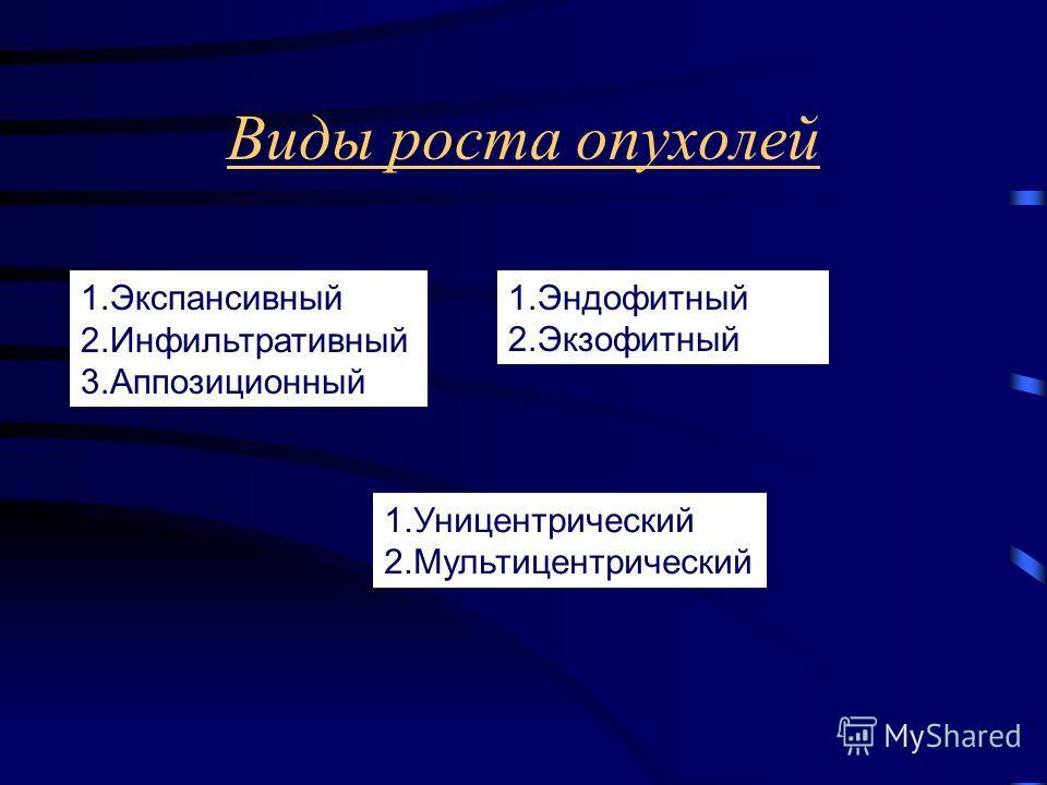 Виды роста опухолей 1.Экспансивный 2.Инфильтративный 3.Аппозиционный 1.Эндофитный 2.Экзофитный 1.Уницентрический 2.Мультицентрический