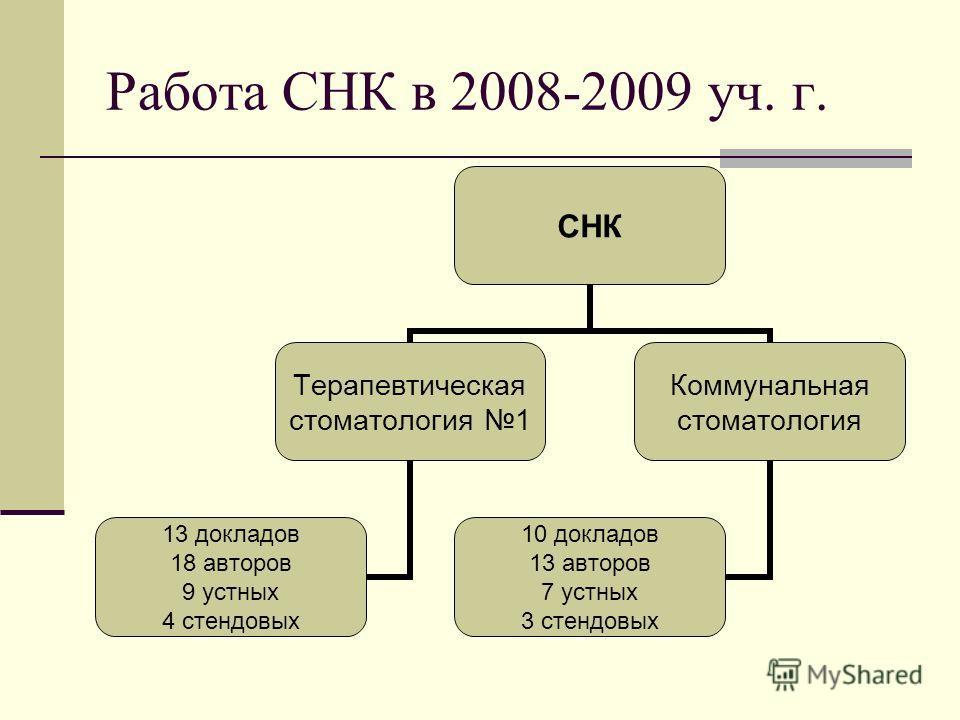 Работа СНК в 2008-2009 уч. г. СНК Терапевтическая стоматология 1 13 докладов 18 авторов 9 устных 4 стендовых Коммунальная стоматология 10 докладов 13 авторов 7 устных 3 стендовых