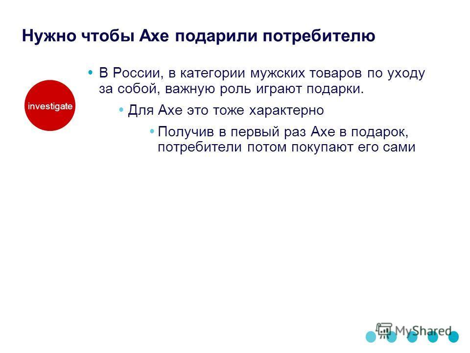 Нужно чтобы Axe подарили потребителю В России, в категории мужских товаров по уходу за собой, важную роль играют подарки. Для Axe это тоже характерно Получив в первый раз Axe в подарок, потребители потом покупают его сами Необходима коммуникация, поб