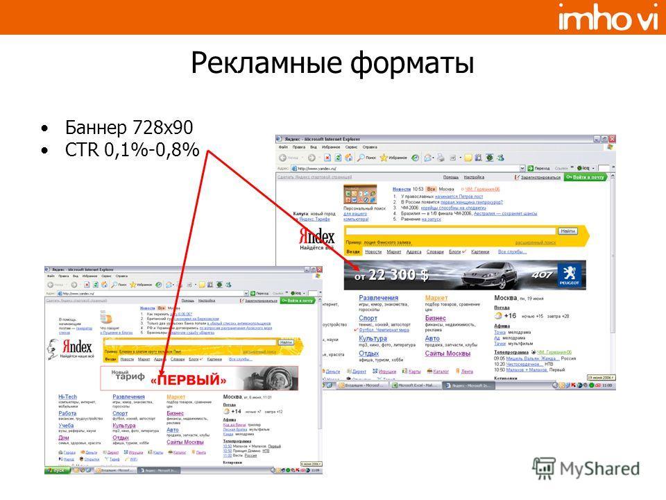 Рекламные форматы Баннер 728х90 CTR 0,1%-0,8%