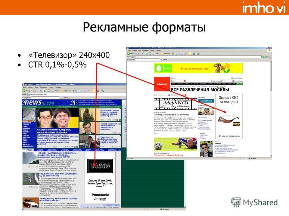 Рекламные форматы «Телевизор» 240x400 CTR 0,1%-0,5%
