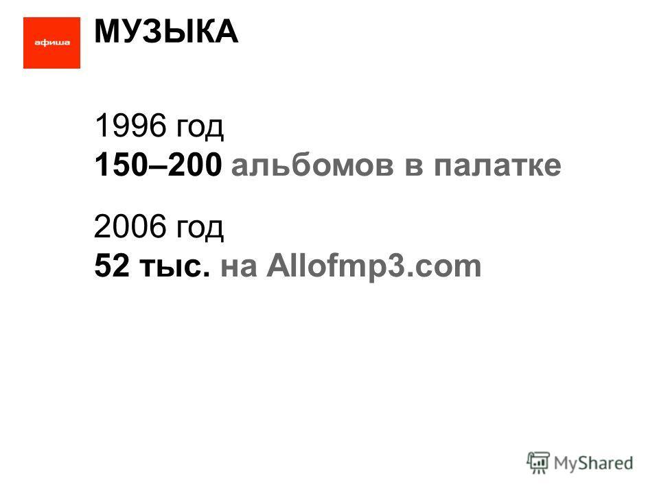 МУЗЫКА 1996 год 150–200 альбомов в палатке 2006 год 52 тыс. на Allofmp3.com