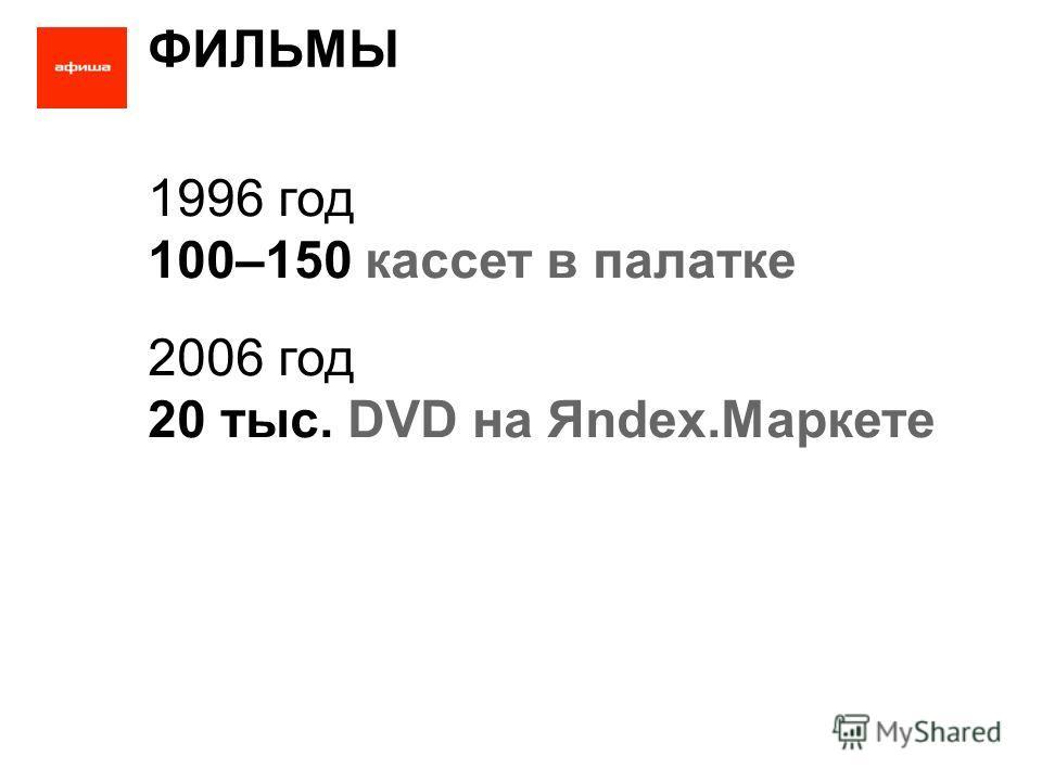 ФИЛЬМЫ 1996 год 100–150 кассет в палатке 2006 год 20 тыс. DVD на Яndex.Маркете