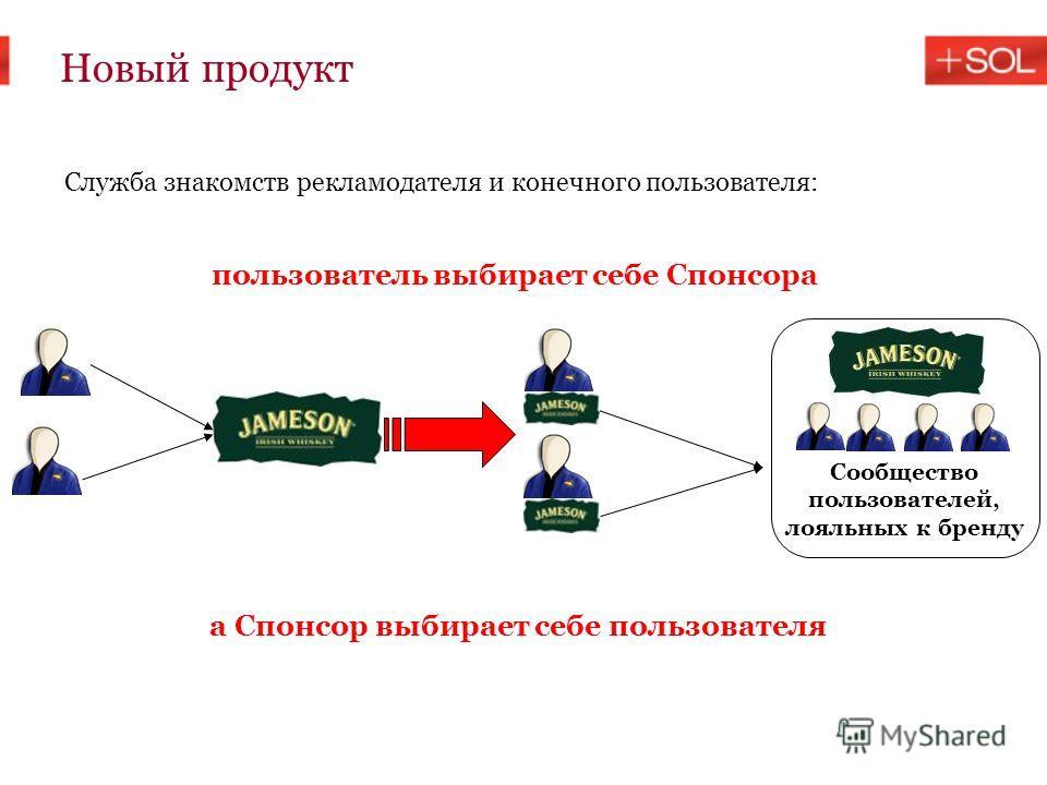 Новый продукт Служба знакомств рекламодателя и конечного пользователя: пользователь выбирает себе Cпонсора а Cпонсор выбирает себе пользователя Сообщество пользователей, лояльных к бренду