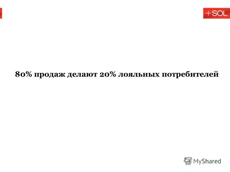 80% продаж делают 20% лояльных потребителей