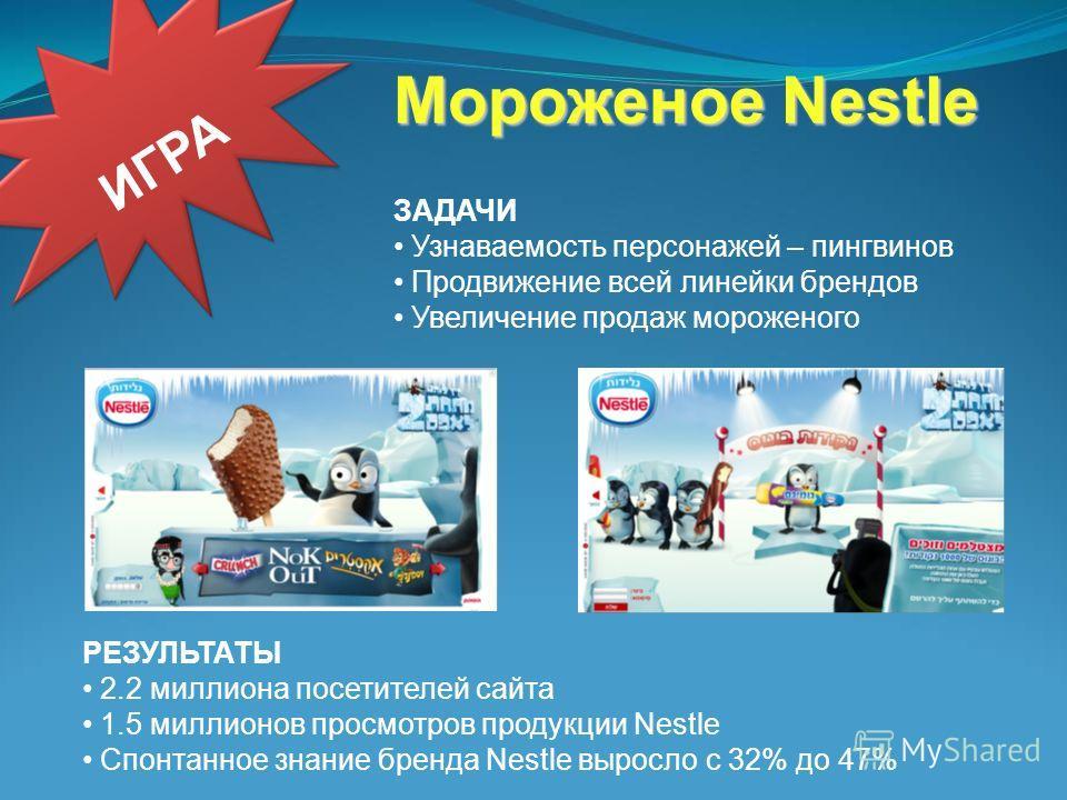 ИГРА Мороженое Nestle ЗАДАЧИ Узнаваемость персонажей – пингвинов Продвижение всей линейки брендов Увеличение продаж мороженого РЕЗУЛЬТАТЫ 2.2 миллиона посетителей сайта 1.5 миллионов просмотров продукции Nestle Спонтанное знание бренда Nestle выросло