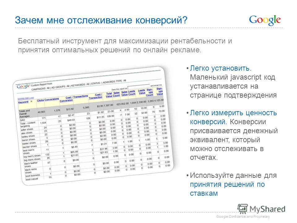 Google Confidential and Proprietary Зачем мне отслеживание конверсий? Бесплатный инструмент для максимизации рентабельности и принятия оптимальных решений по онлайн рекламе. Легко установить. Маленький javascript код устанавливается на странице подтв