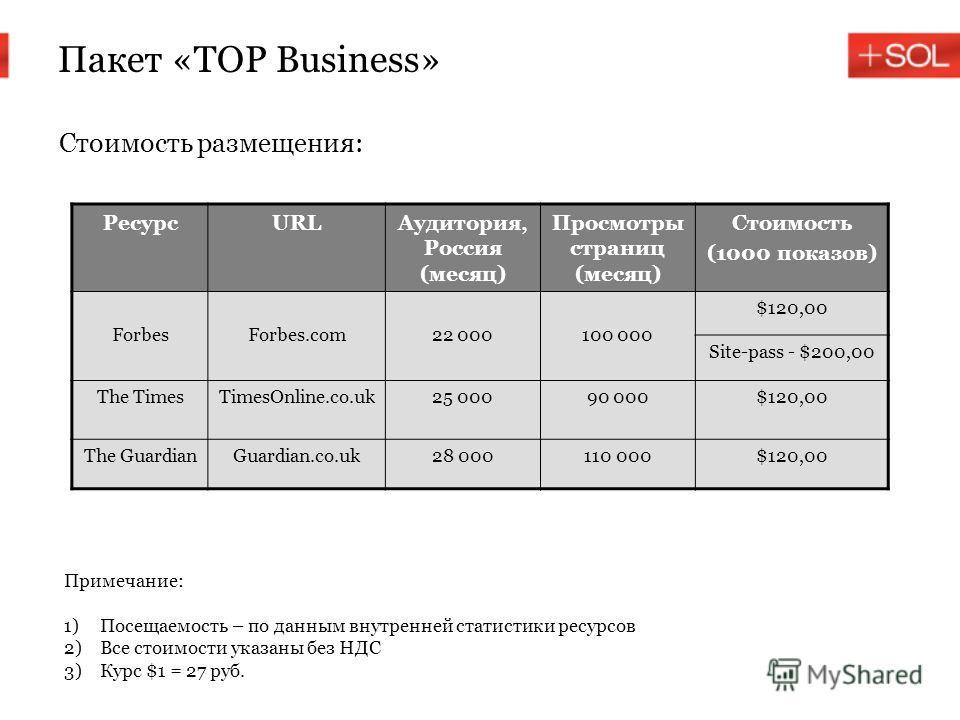 Пакет «TOP Business» Стоимость размещения: Примечание: 1)Посещаемость – по данным внутренней статистики ресурсов 2)Все стоимости указаны без НДС 3)Курс $1 = 27 руб. РесурсURLАудитория, Россия (месяц) Просмотры страниц (месяц) Стоимость (1000 показов)