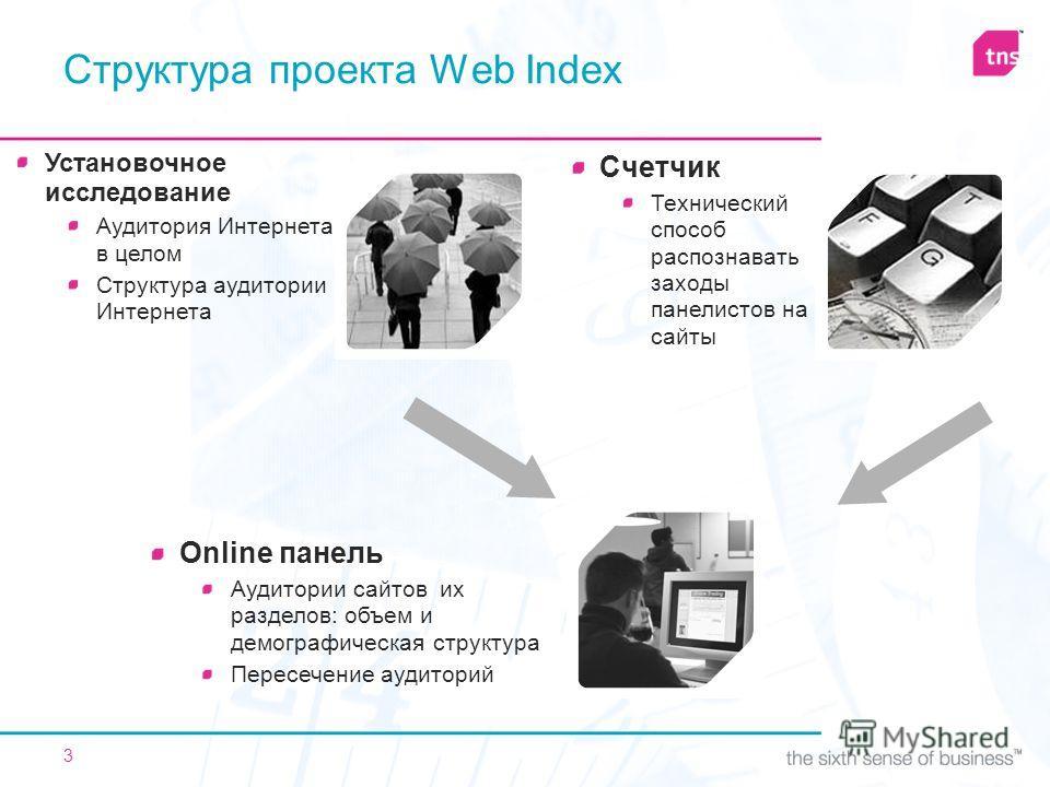 3 Структура проекта Web Index Установочное исследование Аудитория Интернета в целом Структура аудитории Интернета Online панель Аудитории сайтов их разделов: объем и демографическая структура Пересечение аудиторий Счетчик Технический способ распознав