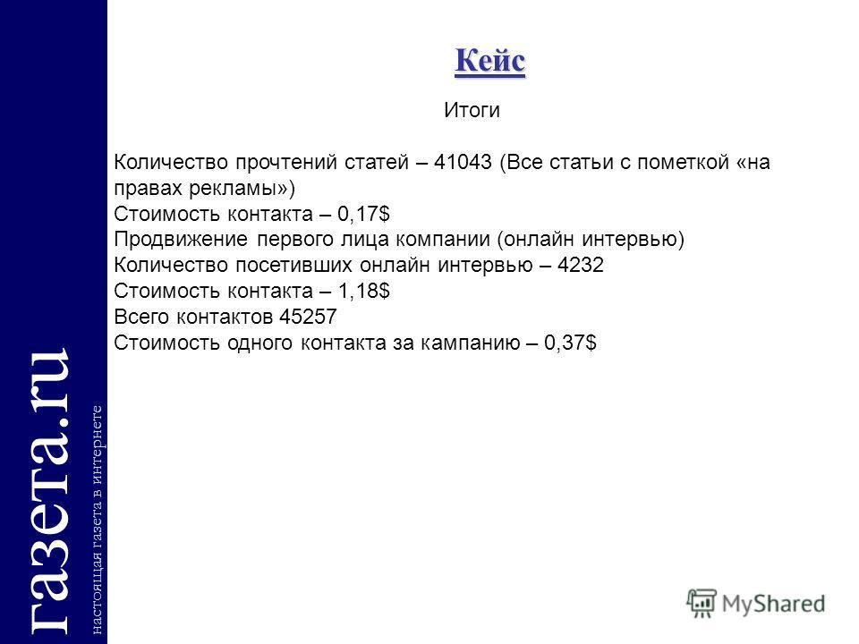 газета.ru настоящая газета в интернете Кейс Итоги Количество прочтений статей – 41043 (Все статьи с пометкой «на правах рекламы») Стоимость контакта – 0,17$ Продвижение первого лица компании (онлайн интервью) Количество посетивших онлайн интервью – 4