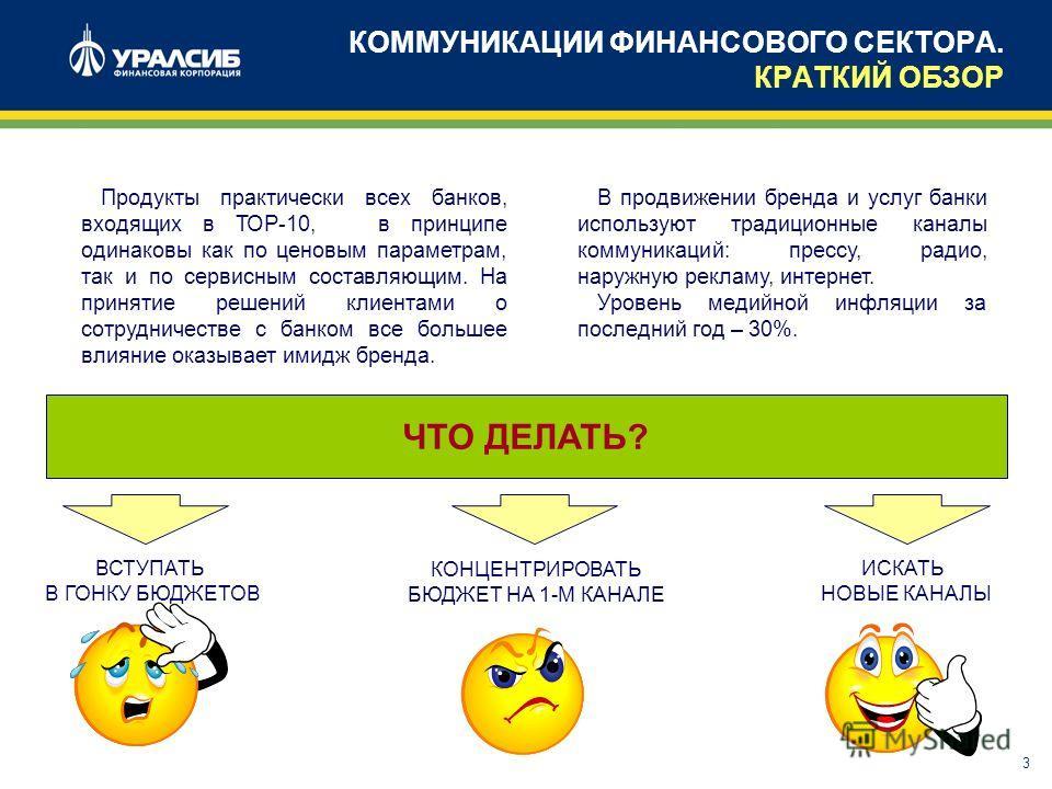 3 КОММУНИКАЦИИ ФИНАНСОВОГО СЕКТОРА. КРАТКИЙ ОБЗОР Продукты практически всех банков, входящих в ТОР-10, в принципе одинаковы как по ценовым параметрам, так и по сервисным составляющим. На принятие решений клиентами о сотрудничестве с банком все больше