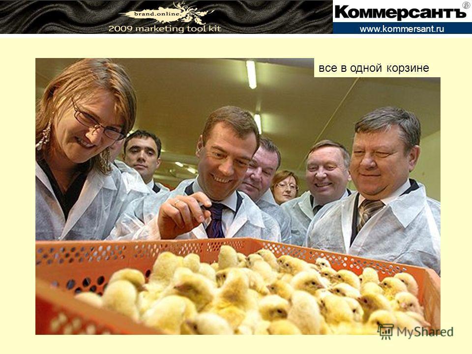 www.kommersant.ru все в одной корзине