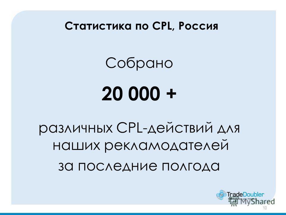 Собрано 20 000 + различных CPL-действий для наших рекламодателей за последние полгода 10 Статистика по CPL, Россия