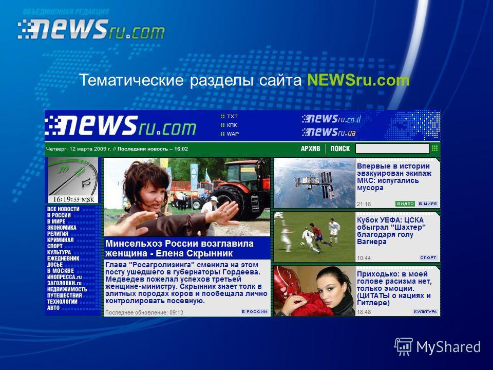 Тематические разделы сайта NEWSru.com