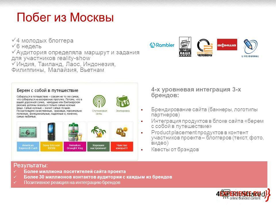 Побег из Москвы 4 молодых блоггера 6 недель Аудитория определяла маршрут и задания для участников reality-show Индия, Таиланд, Лаос, Индонезия, Филиппины, Малайзия, Вьетнам 4-х уровневая интеграция 3-х брендов: Брендирование сайта (баннеры, логотипы