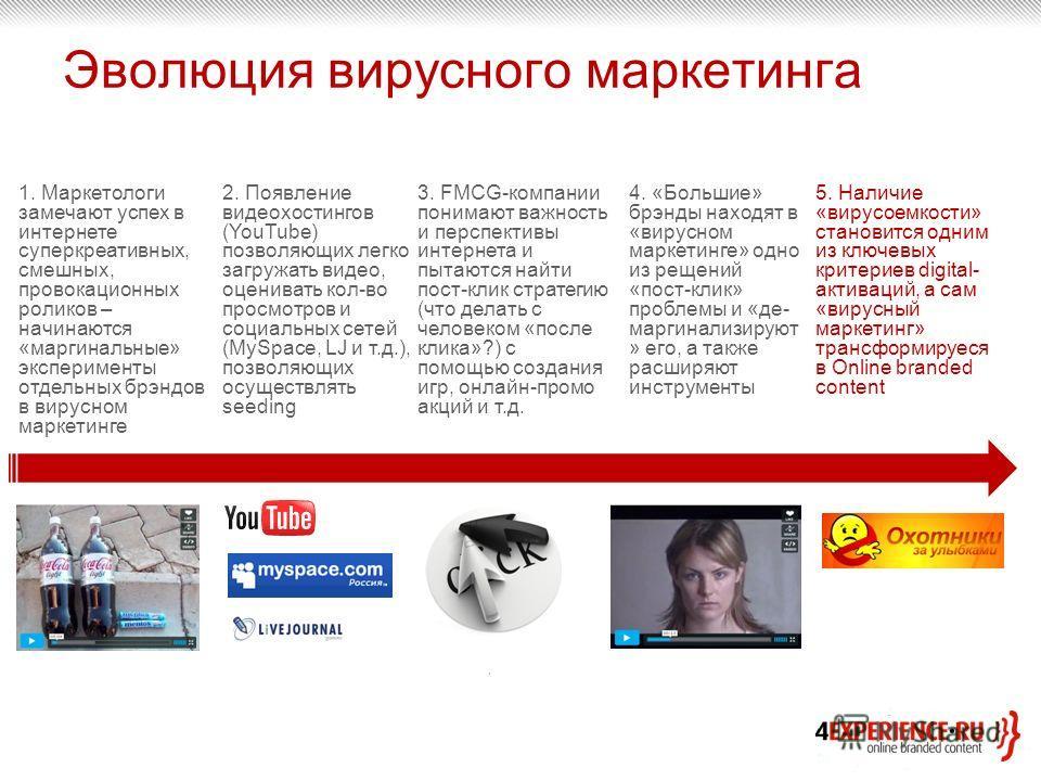 Эволюция вирусного маркетинга 1. Маркетологи замечают успех в интернете суперкреативных, смешных, провокационных роликов – начинаются «маргинальные» эксперименты отдельных брэндов в вирусном маркетинге 2. Появление видеохостингов (YouTube) позволяющи