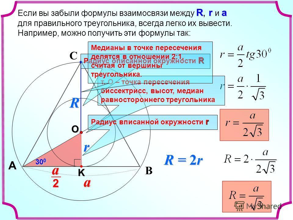 Rra Если вы забыли формулы взаимосвязи между R, r и a для правильного треугольника, всегда легко их вывести. Например, можно получить эти формулы так: r С В A R aa2 30 0 KO т. О – точка пересечения биссектрисс, высот, медиан равностороннего треугольн