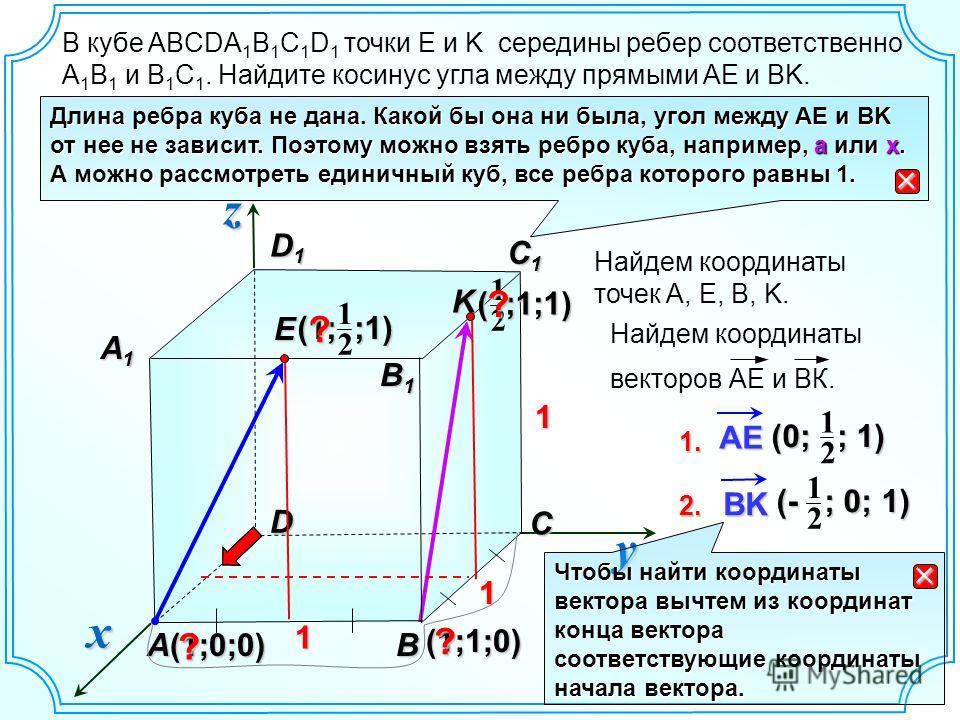 (1;1;0) В кубе ABCDA 1 B 1 C 1 D 1 точки E и K середины ребер соответственно A 1 B 1 и B 1 C 1. Найдите косинус угла между прямыми AE и BK. yzx D1D1D1D1 BA D C B1B1B1B1 C1C1C1C1 A1A1A1A1 E K (1;0;0) Найдем координаты точек A, Е, В, K.AE1. BK 2. (0; ;