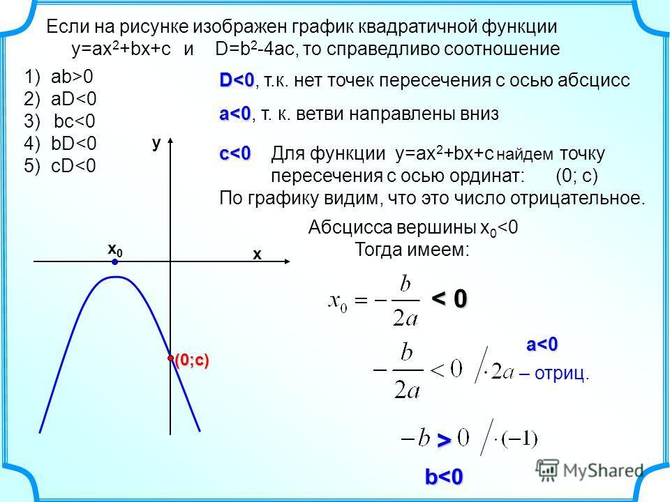Если на рисунке изображен график квадратичной функции y=ax 2 +bx+c и D=b 2 -4ac, то справедливо соотношение х у D