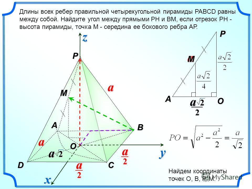 P CD A B a a 2 2a M a O A OP 2 a M Длины всех ребер правильной четырехугольной пирамиды PABCD равны между собой. Найдите угол между прямыми РН и ВМ, если отрезок РН - высота пирамиды, точка М - середина ее бокового ребра АР. yzx a2 2 a Найдем координ