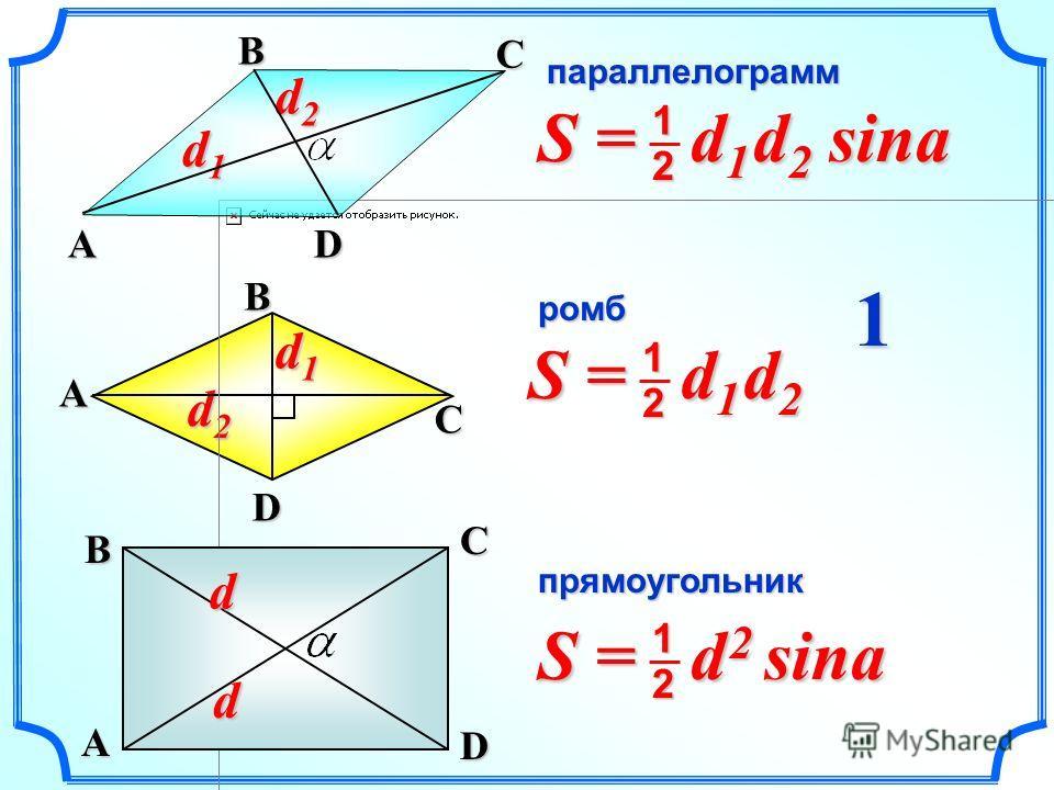 d1d1d1d1 d2d2d2d2 BC D A параллелограмм ромб S = d 1 d 2 sina 2 1 A d2d2d2d2 D B d1d1d1d1 C S = d 1 d 2 sin 90 0 2 1 A B C D dd S = d 2 sina 2 1 прямоугольник 1