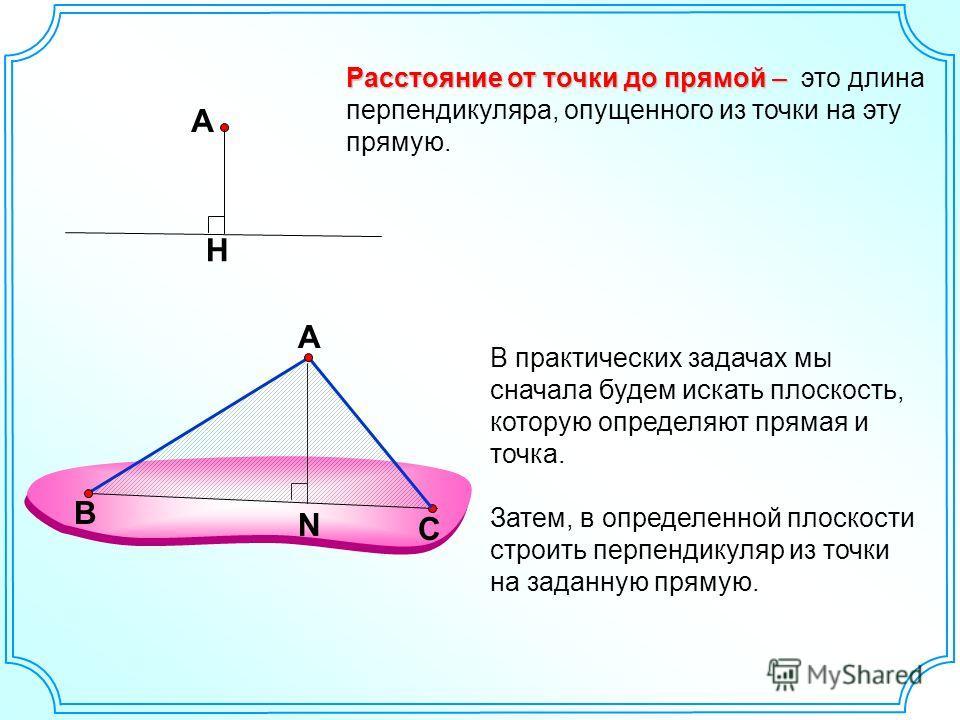 А Расстояние от точки до прямой – Расстояние от точки до прямой – это длина перпендикуляра, опущенного из точки на эту прямую. Н N В С В практических задачах мы сначала будем искать плоскость, которую определяют прямая и точка. Затем, в определенной