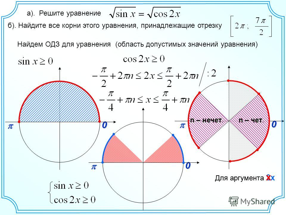 0 а). Решите уравнение б). Найдите все корни этого уравнения, принадлежащие отрезку Найдем ОДЗ для уравнения (область допустимых значений уравнения) 0 Для аргумента 2х Для аргумента х 0 n – чет n – чет. n – нечет n – нечет.