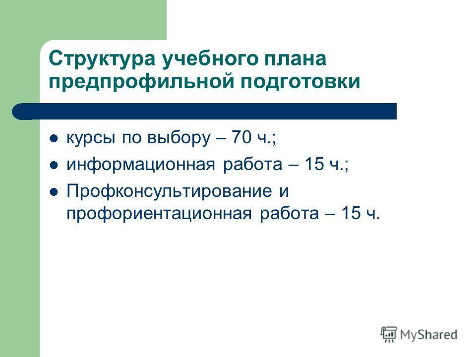 Структура учебного плана предпрофильной подготовки курсы по выбору – 70 ч.; информационная работа – 15 ч.; Профконсультирование и профориентационная работа – 15 ч.