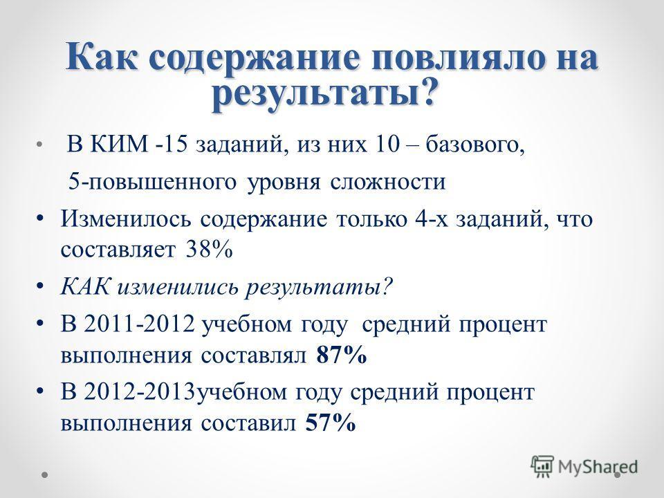 Как содержание повлияло на результаты? Как содержание повлияло на результаты? В КИМ -15 заданий, из них 10 – базового, 5-повышенного уровня сложности Изменилось содержание только 4-х заданий, что составляет 38% КАК изменились результаты? В 2011-2012
