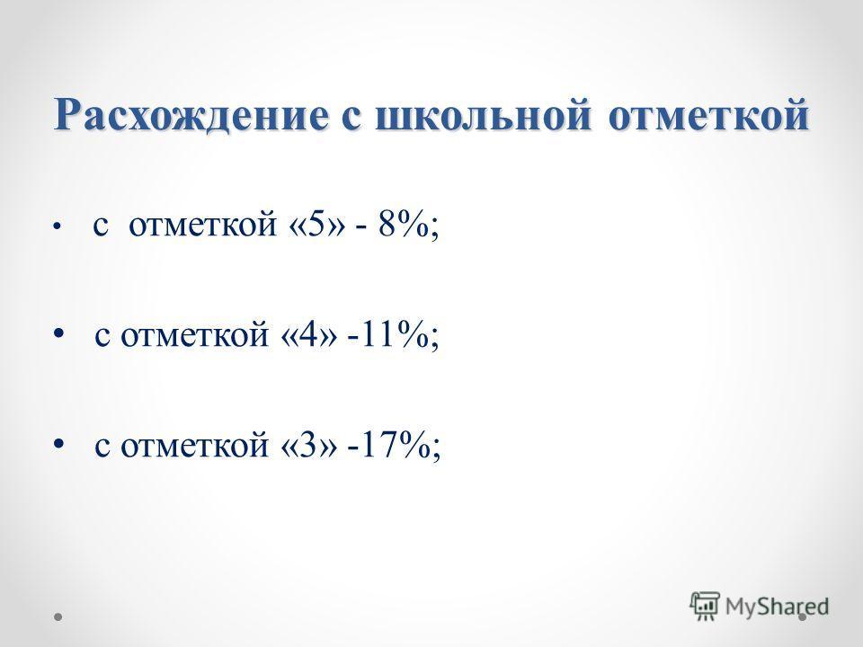 Расхождение с школьной отметкой с отметкой «5» - 8%; с отметкой «4» -11%; с отметкой «3» -17%;