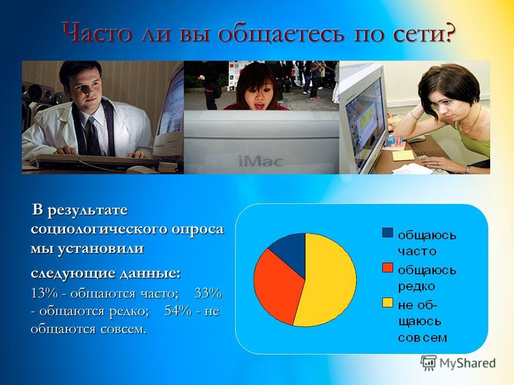В результате социологического опроса мы установили следующие данные: 13% - общаются часто; 33% - общаются редко; 54% - не общаются совсем. В результате социологического опроса мы установили следующие данные: 13% - общаются часто; 33% - общаются редко