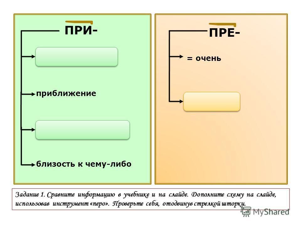 ПРИ- ПРЕ- присоединение приближение неполнота действия близость к чему-либо =пере = очень Задание 1. Сравните информацию в учебнике и на слайде. Дополните схему на слайде, использовав инструмент «перо». Проверьте себя, отодвинув стрелкой шторки.