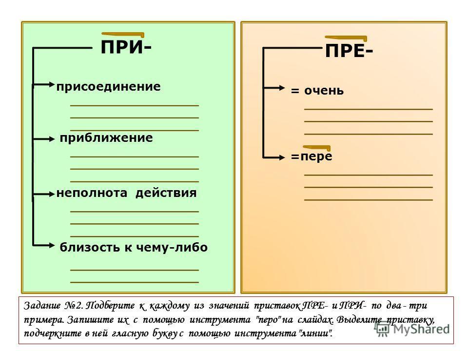 ПРИ- ПРЕ- присоединение приближение неполнота действия близость к чему-либо =пере = очень Задание 2. Подберите к каждому из значений приставок ПРЕ- и ПРИ- по два - три примера. Запишите их с помощью инструмента