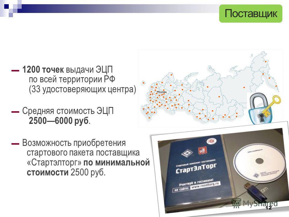 Получение ЭЦП 1200 точек выдачи ЭЦП по всей территории РФ (33 удостоверяющих центра) Средняя стоимость ЭЦП 25006000 руб. Возможность приобретения стартового пакета поставщика «Стартэлторг» по минимальной стоимости 2500 руб. Поставщик 12