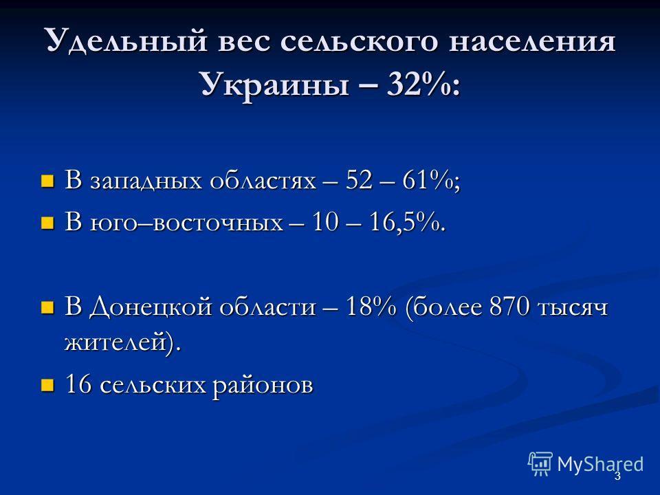 3 Удельный вес сельского населения Украины – 32%: В западных областях – 52 – 61%; В западных областях – 52 – 61%; В юго–восточных – 10 – 16,5%. В юго–восточных – 10 – 16,5%. В Донецкой области – 18% (более 870 тысяч жителей). В Донецкой области – 18%