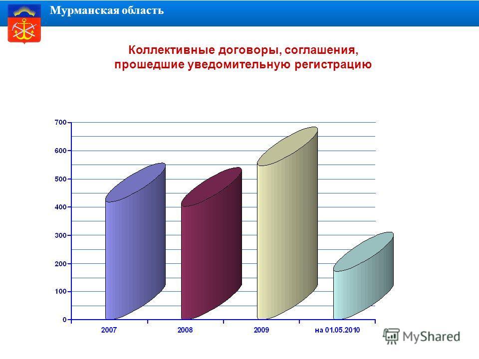 Коллективные договоры, соглашения, прошедшие уведомительную регистрацию Мурманская область