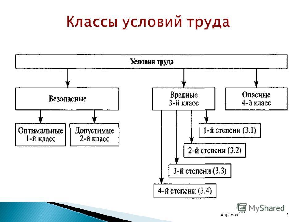 Абрамов3