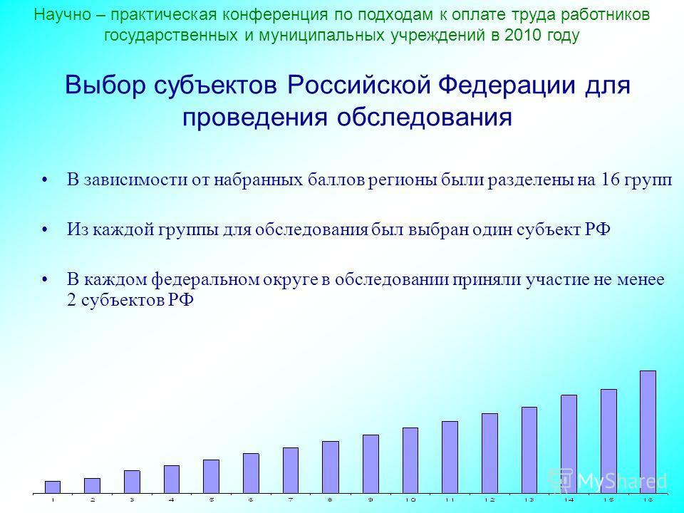 Выбор субъектов Российской Федерации для проведения обследования В зависимости от набранных баллов регионы были разделены на 16 групп Из каждой группы для обследования был выбран один субъект РФ В каждом федеральном округе в обследовании приняли учас