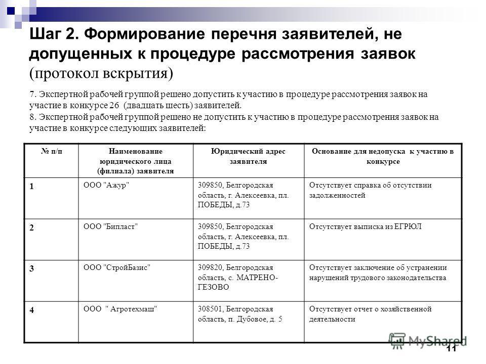 11 Шаг 2. Формирование перечня заявителей, не допущенных к процедуре рассмотрения заявок (протокол вскрытия) 7. Экспертной рабочей группой решено допустить к участию в процедуре рассмотрения заявок на участие в конкурсе 26 (двадцать шесть) заявителей