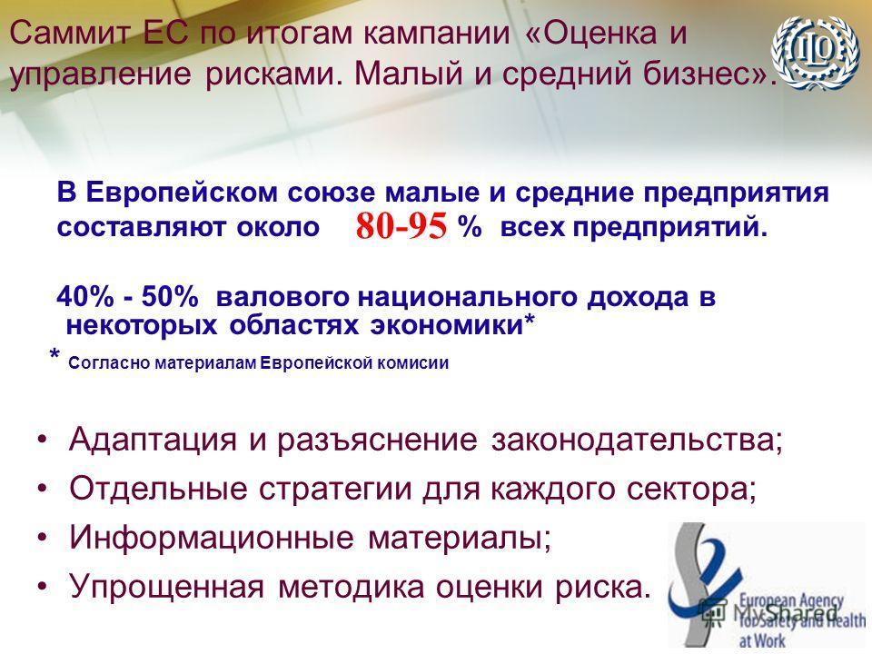 Саммит ЕС по итогам кампании «Оценка и управление рисками. Малый и средний бизнес». В Европейском союзе малые и средние предприятия составляют около % всех предприятий. 40% - 50% валового национального дохода в некоторых областях экономики* * Согласн