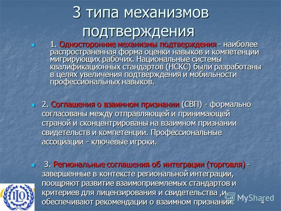 4 3 типа механизмов подтверждения 3 типа механизмов подтверждения 1. Односторонние механизмы подтверждения - наиболее распространенная форма оценки навыков и компетенции мигрирующих рабочих. Национальные системы квалификационных стандартов (НСКС) был