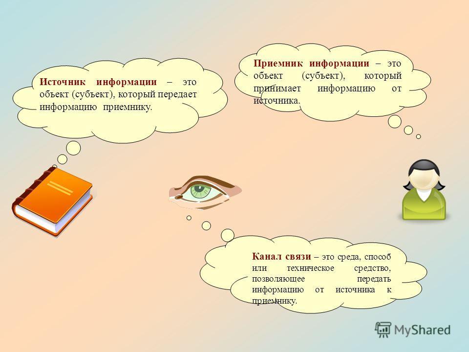 Источник информации – это объект (субъект), который передает информацию приемнику. Приемник информации – это объект (субъект), который принимает информацию от источника. Канал связи – это среда, способ или техническое средство, позволяющее передать и