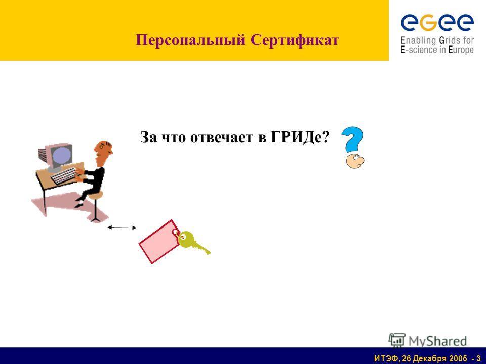 ИТЭФ, 26 Декабря 2005 - 3 Персональный Сертификат За что отвечает в ГРИДе?