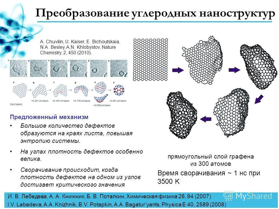 прямоугольный слой графена из 300 атомов Предложенный механизм Большое количество дефектов образуются на краях листа, повышая энтропию системы. На углах плотность дефектов особенно велика. Сворачивание происходит, когда плотность дефектов на одном из